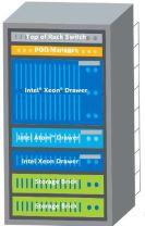 Intel RSA
